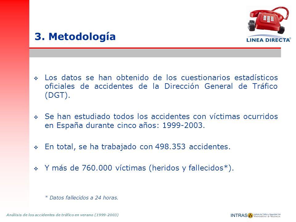 Análisis de los accidentes de tráfico en verano (1999-2003) 3. Metodología Los datos se han obtenido de los cuestionarios estadísticos oficiales de ac