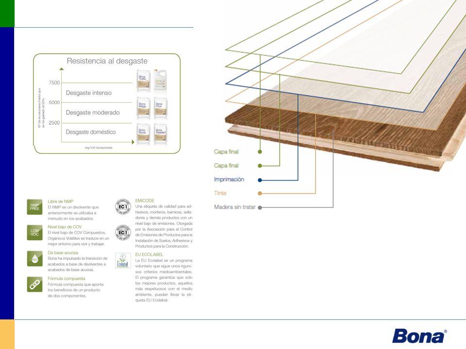 Los barnices al agua Bona son la base de nuestro sistema de barnizado.