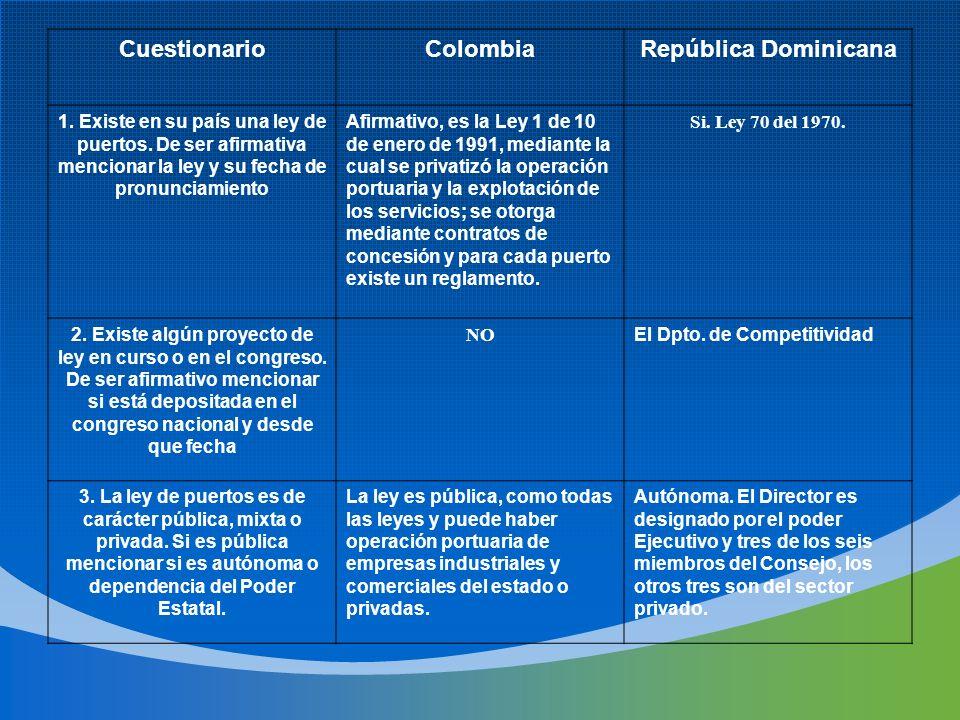 CuestionarioColombiaRepública Dominicana 1. Existe en su país una ley de puertos. De ser afirmativa mencionar la ley y su fecha de pronunciamiento Afi