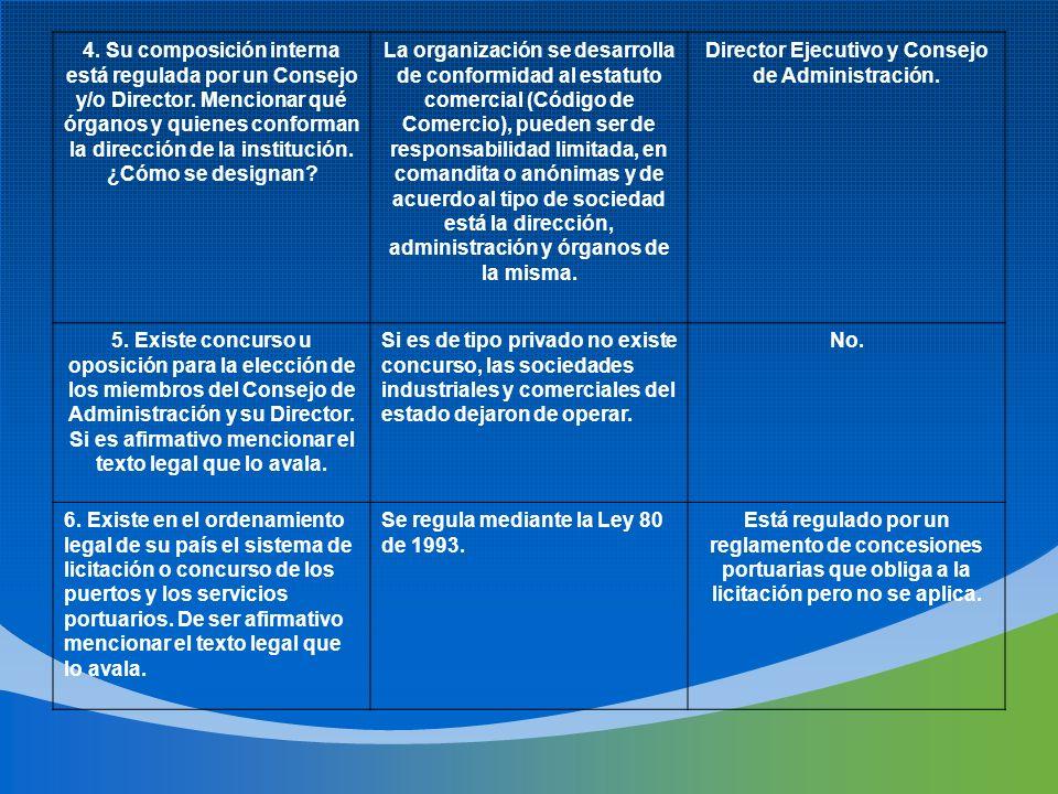 4. Su composición interna está regulada por un Consejo y/o Director. Mencionar qué órganos y quienes conforman la dirección de la institución. ¿Cómo s
