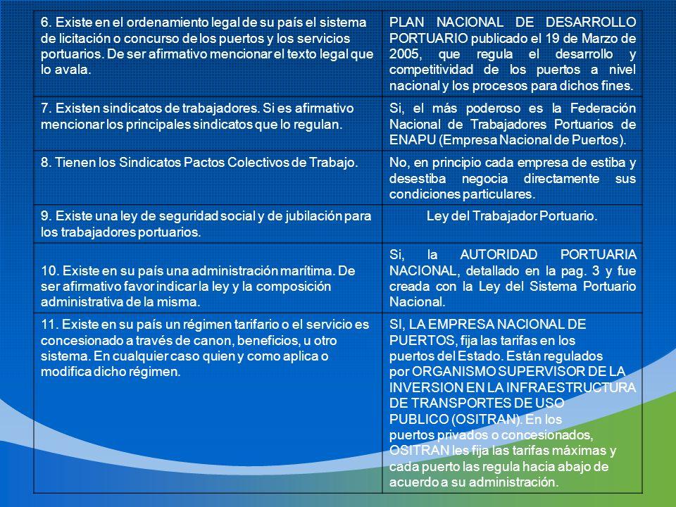 6. Existe en el ordenamiento legal de su país el sistema de licitación o concurso de los puertos y los servicios portuarios. De ser afirmativo mencion