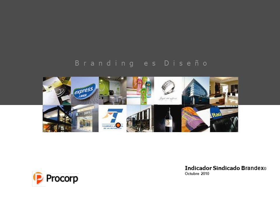 Arquitectura l Branding l Comunicación l Diseño l ExperienciasTrabajo en Progreso B r a n d i n g e s D i s e ñ o Indicador Sindicado Brandex ® Octubre 2010