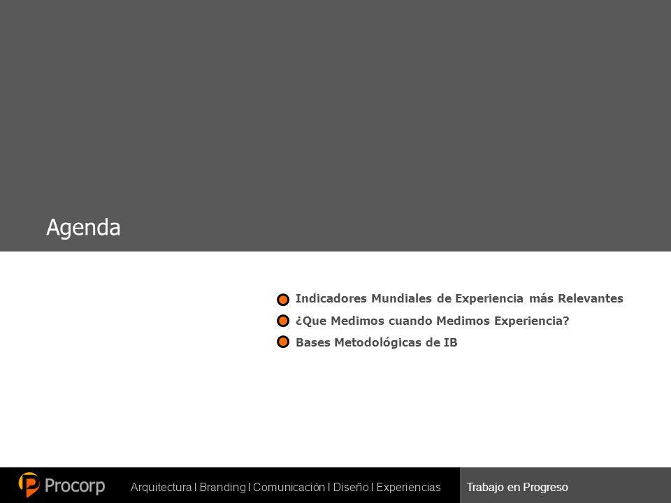 Arquitectura l Branding l Comunicación l Diseño l ExperienciasTrabajo en Progreso Agenda Indicadores Mundiales de Experiencia más Relevantes ¿Que Medimos cuando Medimos Experiencia.