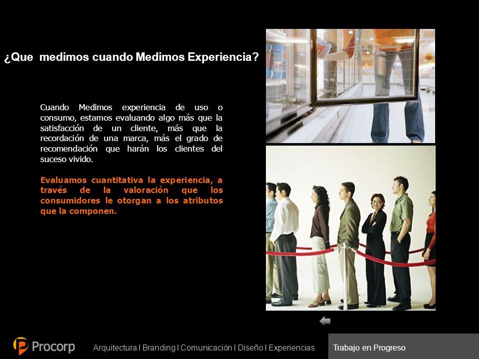 Arquitectura l Branding l Comunicación l Diseño l ExperienciasTrabajo en Progreso Cuando Medimos experiencia de uso o consumo, estamos evaluando algo