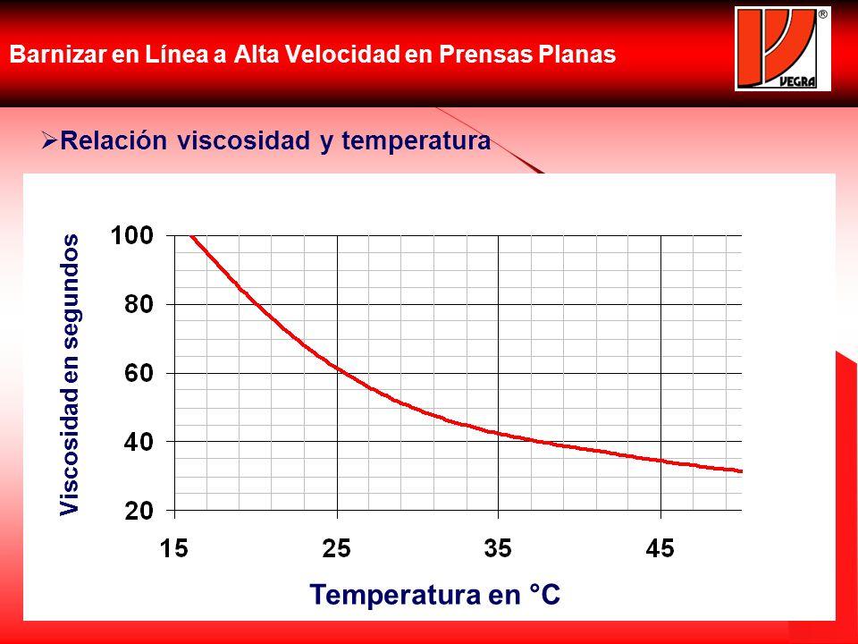 Barnizar en Línea a Alta Velocidad en Prensas Planas Relación viscosidad y temperatura Viscosidad en segundos Temperatura en °C