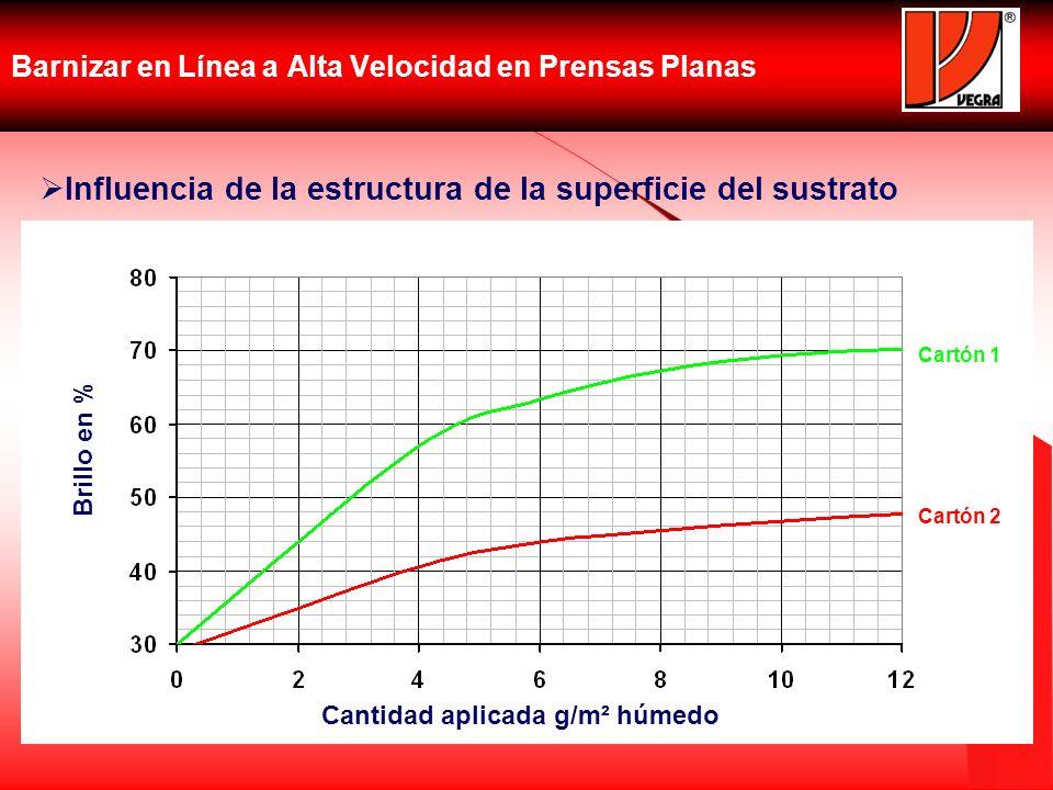 Barnizar en Línea a Alta Velocidad en Prensas Planas Influencia de la estructura de la superficie del sustrato Cartón 1 Cartón 2 Cantidad aplicada g/m