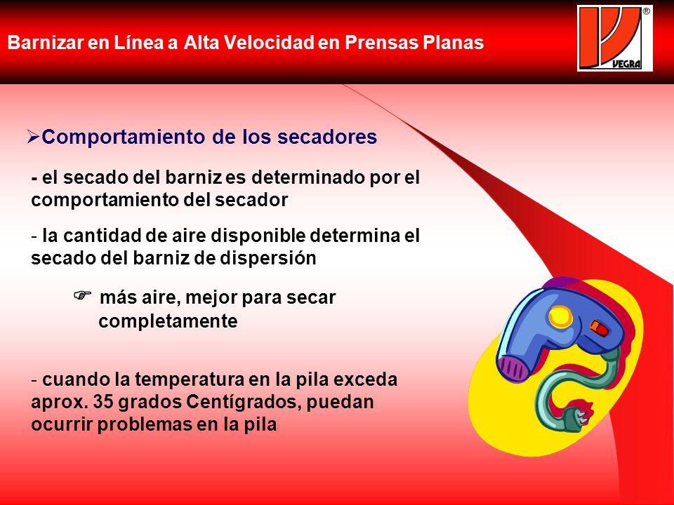 Barnizar en Línea a Alta Velocidad en Prensas Planas Comportamiento de los secadores - el secado del barniz es determinado por el comportamiento del s