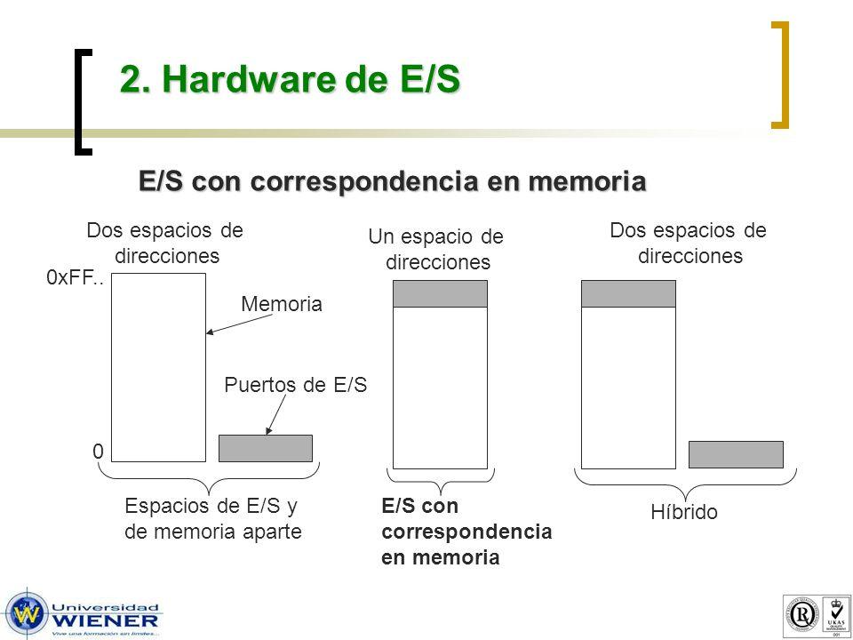 2. Hardware de E/S E/S con correspondencia en memoria Dos espacios de direcciones Un espacio de direcciones Dos espacios de direcciones Memoria Puerto
