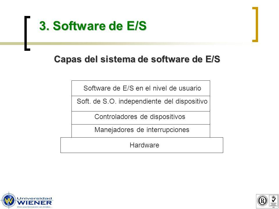 3. Software de E/S Capas del sistema de software de E/S Software de E/S en el nivel de usuario Soft. de S.O. independiente del dispositivo Manejadores