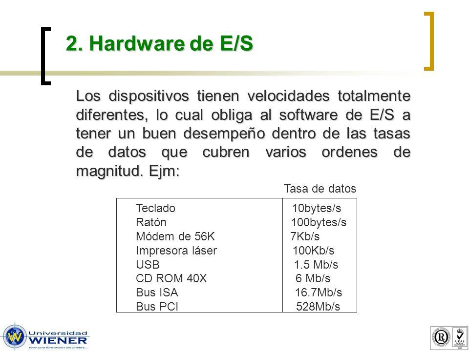 2. Hardware de E/S Los dispositivos tienen velocidades totalmente diferentes, lo cual obliga al software de E/S a tener un buen desempeño dentro de la