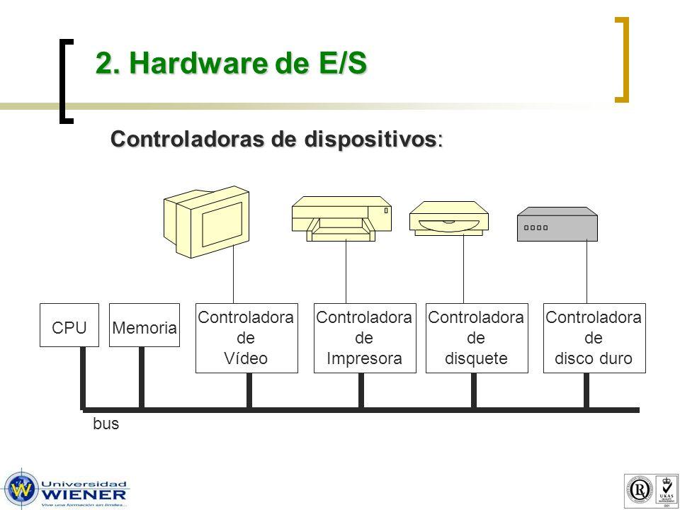 2. Hardware de E/S Controladoras de dispositivos: CPUMemoria Controladora de Vídeo Controladora de Impresora Controladora de disquete Controladora de