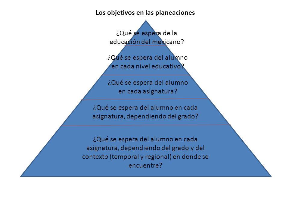 ¿Qué se espera de la educación del mexicano? ¿Qué se espera del alumno en cada nivel educativo? ¿Qué se espera del alumno en cada asignatura? ¿Qué se