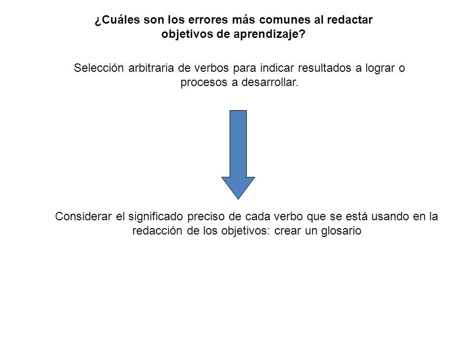 Selección arbitraria de verbos para indicar resultados a lograr o procesos a desarrollar. Considerar el significado preciso de cada verbo que se está