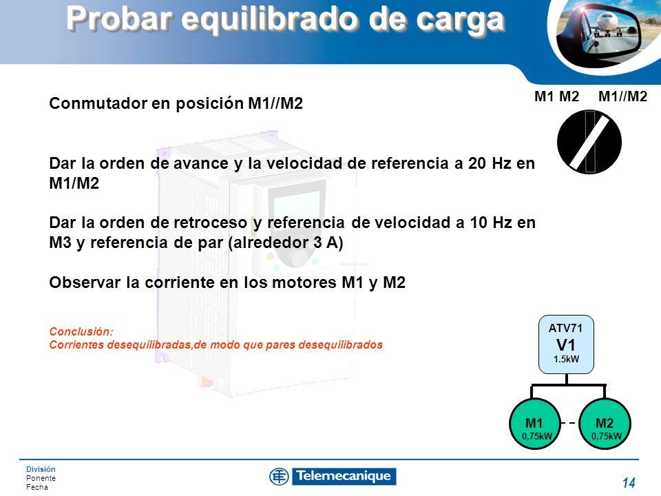 División Ponente Fecha 14 Probar equilibrado de carga Conmutador en posición M1//M2 Dar la orden de avance y la velocidad de referencia a 20 Hz en M1/
