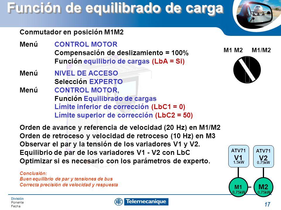 División Ponente Fecha 17 Función de equilibrado de carga Conmutador en posición M1M2 Menú CONTROL MOTOR Compensación de deslizamiento = 100% Función