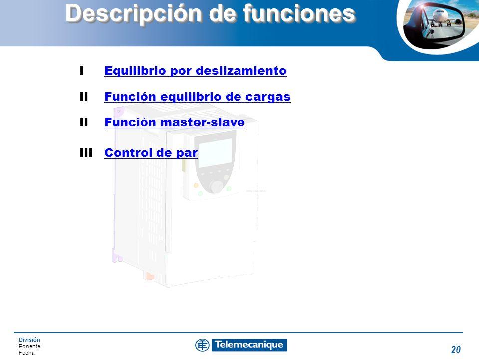 División Ponente Fecha 20 Descripción de funciones IEquilibrio por deslizamientoEquilibrio por deslizamiento IIFunción equilibrio de cargasFunción equ