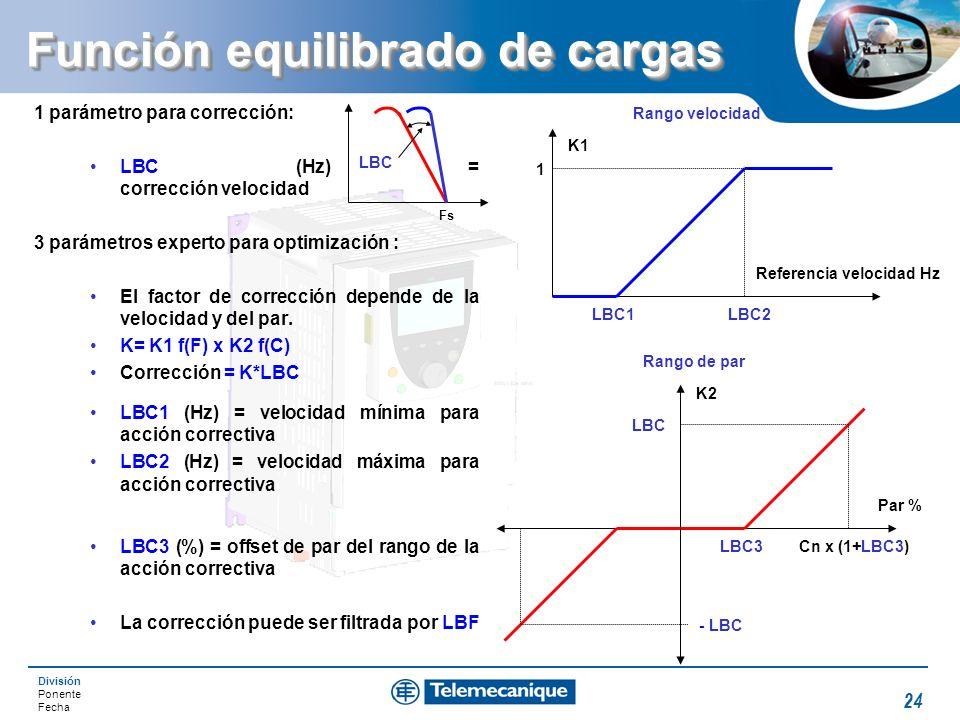 División Ponente Fecha 24 Función equilibrado de cargas 1 parámetro para corrección: LBC (Hz) = corrección velocidad 3 parámetros experto para optimiz