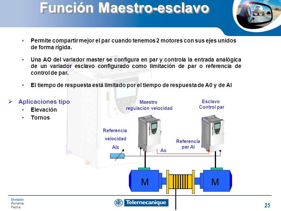 División Ponente Fecha 25 Función Maestro-esclavo Permite compartir mejor el par cuando tenemos 2 motores con sus ejes unidos de forma rígida. Una AO