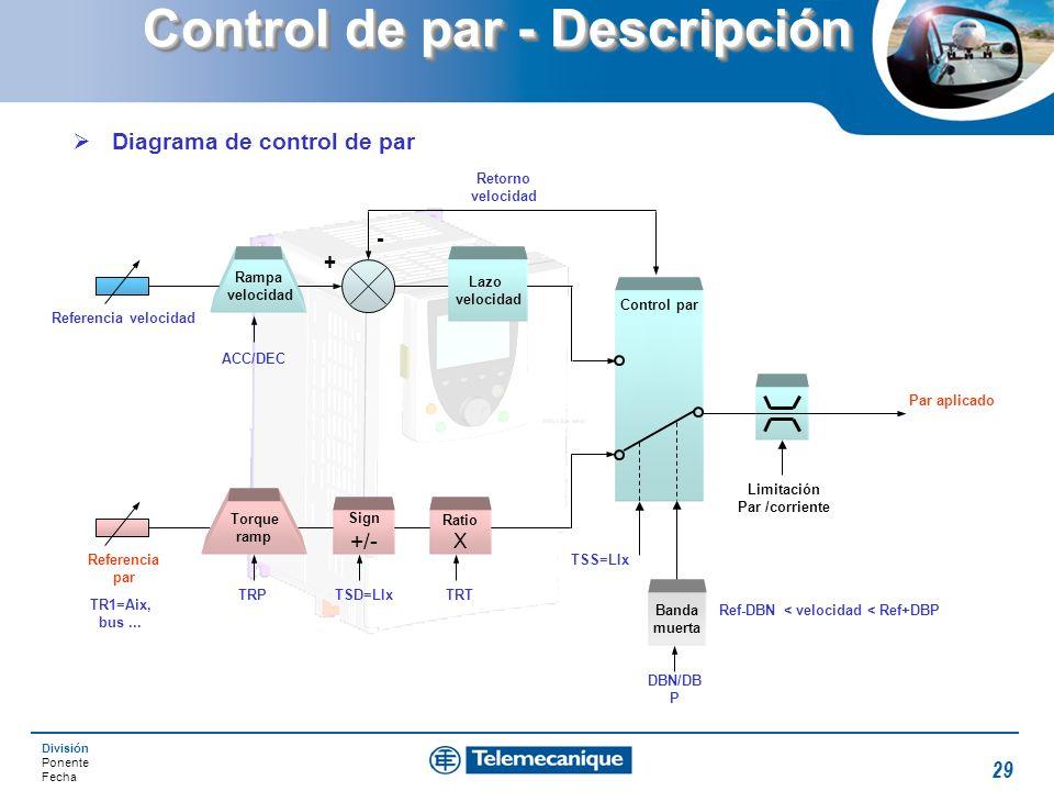 División Ponente Fecha 29 Control de par - Descripción Rampa velocidad Sign +/- Referencia par Referencia velocidad TSD=LIx Ratio X TRTTRP ACC/DEC Ret