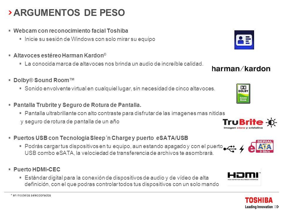 Copyright © 2008 Toshiba Corporation. Todos los derechos reservados HITOS 1985: Primer Portátil Comercial (T1100) 1986: Primer Portátil con Disco Duro