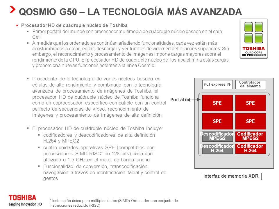 AMPLIA GAMA DE INTERFACES PARA PERIFÉRICOS Y DISPOSITIVOS DIGITALES Antena de televisión (sólo en modelos con TV) Monitor externo (RGB) HDMI-CEC 2 sal