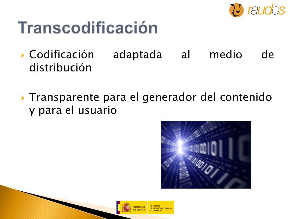 Codificación adaptada al medio de distribución Transparente para el generador del contenido y para el usuario
