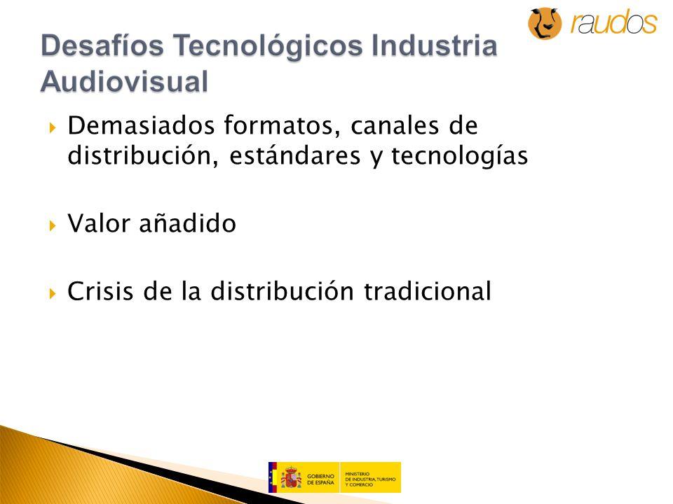Demasiados formatos, canales de distribución, estándares y tecnologías Valor añadido Crisis de la distribución tradicional