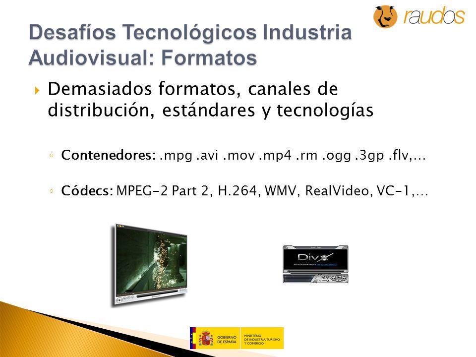 Demasiados formatos, canales de distribución, estándares y tecnologías Contenedores:.mpg.avi.mov.mp4.rm.ogg.3gp.flv,… Códecs: MPEG-2 Part 2, H.264, WMV, RealVideo, VC-1,…