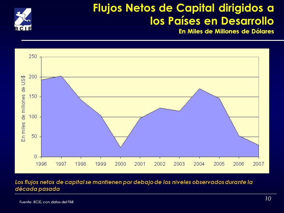10 Flujos Netos de Capital dirigidos a los Países en Desarrollo En Miles de Millones de Dólares Los flujos netos de capital se mantienen por debajo de