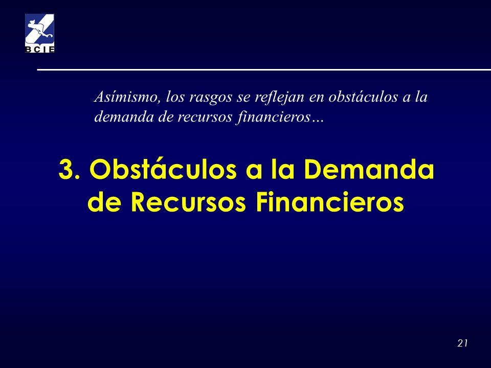 21 3. Obstáculos a la Demanda de Recursos Financieros Asímismo, los rasgos se reflejan en obstáculos a la demanda de recursos financieros…