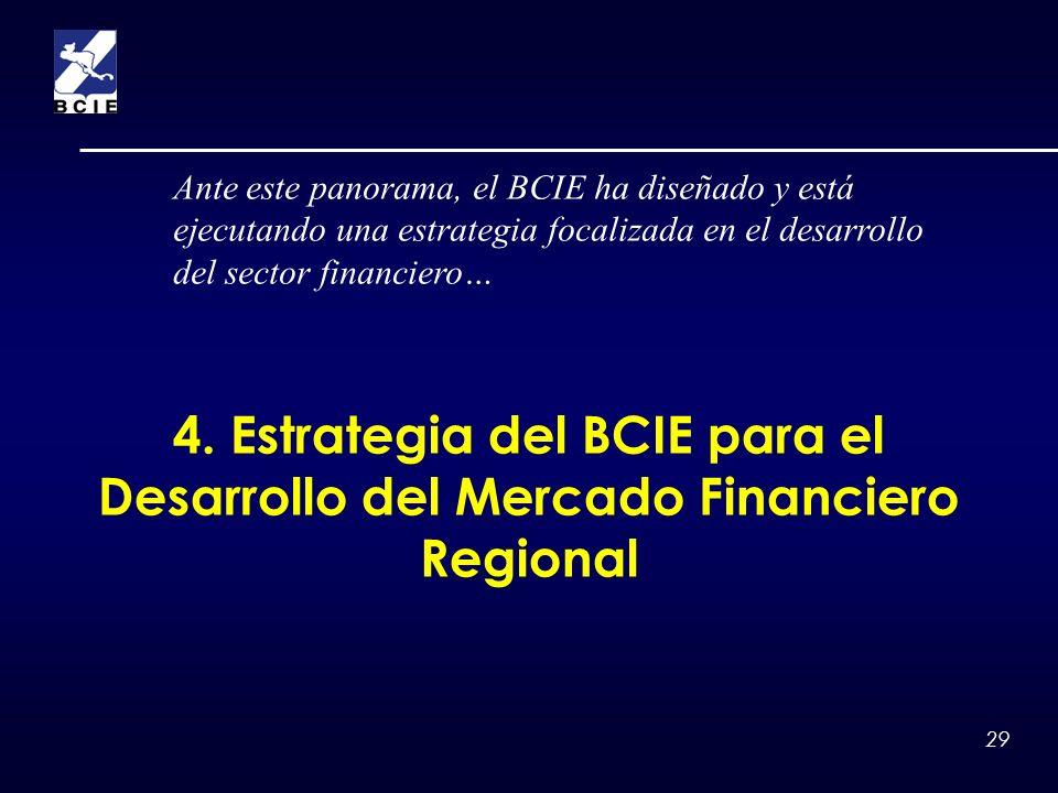 29 4. Estrategia del BCIE para el Desarrollo del Mercado Financiero Regional Ante este panorama, el BCIE ha diseñado y está ejecutando una estrategia