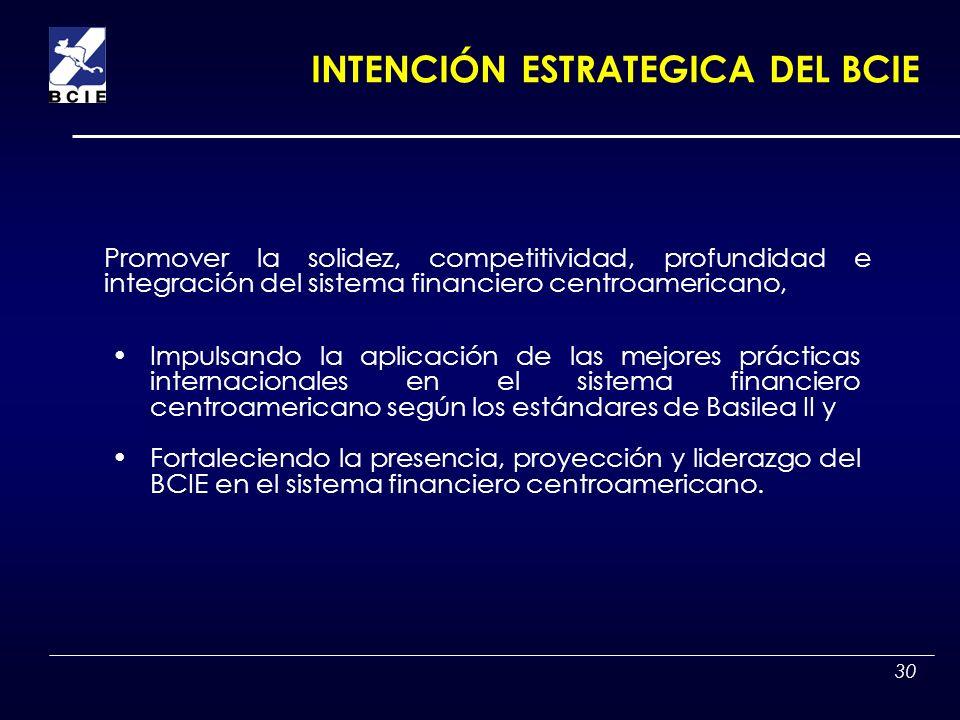 30 INTENCIÓN ESTRATEGICA DEL BCIE Impulsando la aplicación de las mejores prácticas internacionales en el sistema financiero centroamericano según los