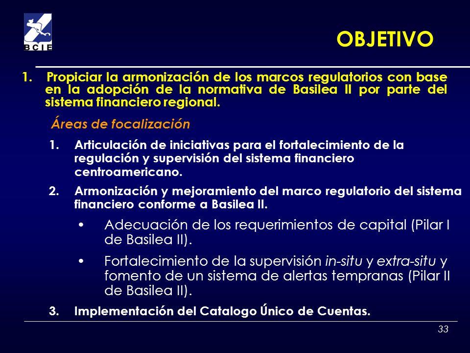 33 1.Articulación de iniciativas para el fortalecimiento de la regulación y supervisión del sistema financiero centroamericano. 2.Armonización y mejor