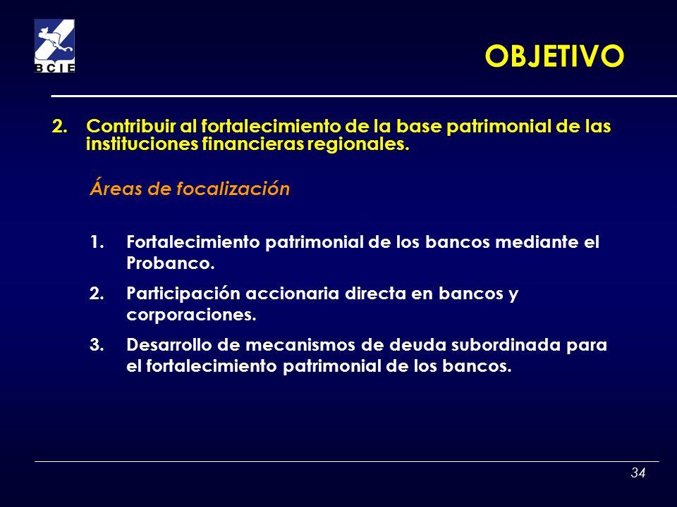 34 1.Fortalecimiento patrimonial de los bancos mediante el Probanco. 2.Participación accionaria directa en bancos y corporaciones. 3.Desarrollo de mec