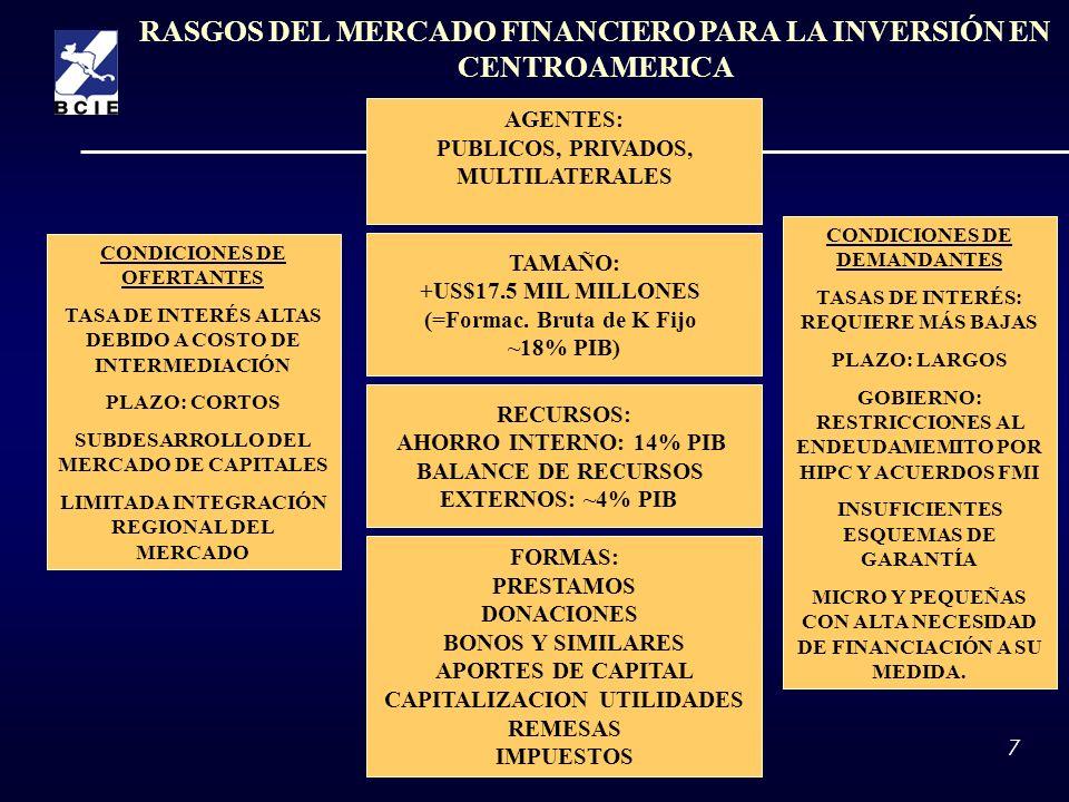 7 RASGOS DEL MERCADO FINANCIERO PARA LA INVERSIÓN EN CENTROAMERICA AGENTES: PUBLICOS, PRIVADOS, MULTILATERALES CONDICIONES DE DEMANDANTES TASAS DE INT