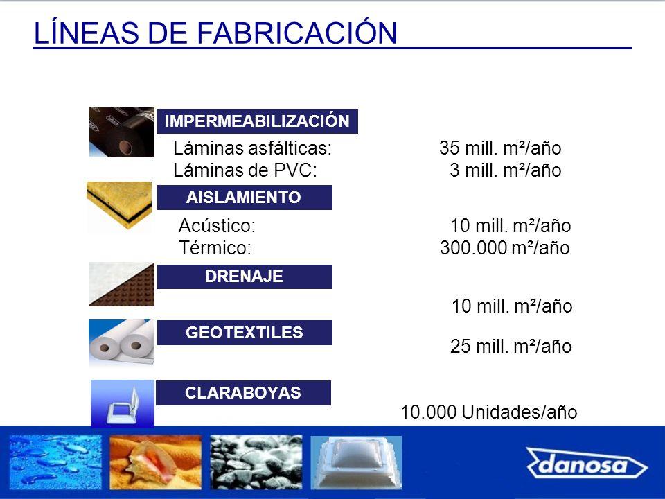 LÍNEAS DE FABRICACIÓN IMPERMEABILIZACIÓN AISLAMIENTO DRENAJE GEOTEXTILES CLARABOYAS Láminas asfálticas:35 mill. m²/año Láminas de PVC: 3 mill. m²/año