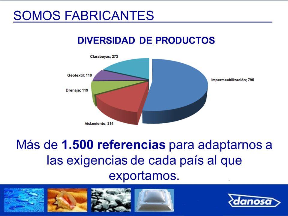 SOMOS FABRICANTES DIVERSIDAD DE PRODUCTOS Más de 1.500 referencias para adaptarnos a las exigencias de cada país al que exportamos.