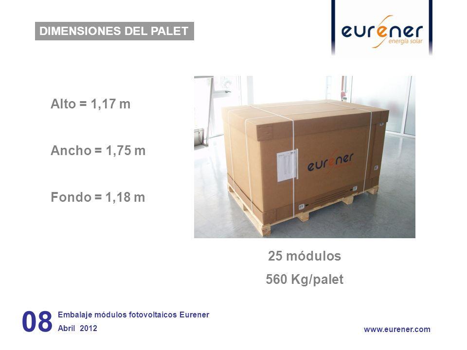 Alto = 1,17 m Ancho = 1,75 m Fondo = 1,18 m 25 módulos 560 Kg/palet 08 www.eurener.com DIMENSIONES DEL PALET Embalaje módulos fotovoltaicos Eurener Ab