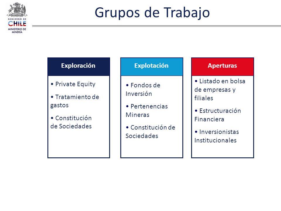 Grupos de Trabajo ExploraciónExplotación Aperturas Private Equity Tratamiento de gastos Constitución de Sociedades Fondos de Inversión Pertenencias Mi