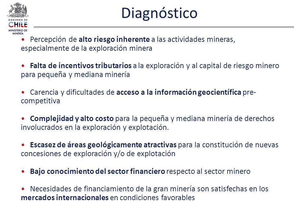 Diagnóstico Percepción de alto riesgo inherente a las actividades mineras, especialmente de la exploración minera Falta de incentivos tributarios a la