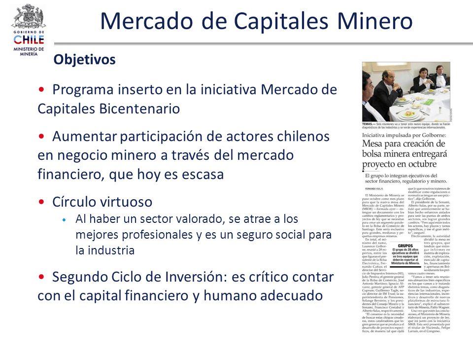 Programa inserto en la iniciativa Mercado de Capitales Bicentenario Aumentar participación de actores chilenos en negocio minero a través del mercado