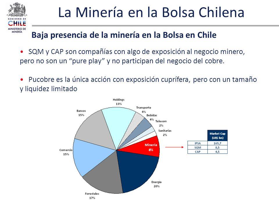 La Minería en la Bolsa Chilena SQM y CAP son compañías con algo de exposición al negocio minero, pero no son un pure play y no participan del negocio