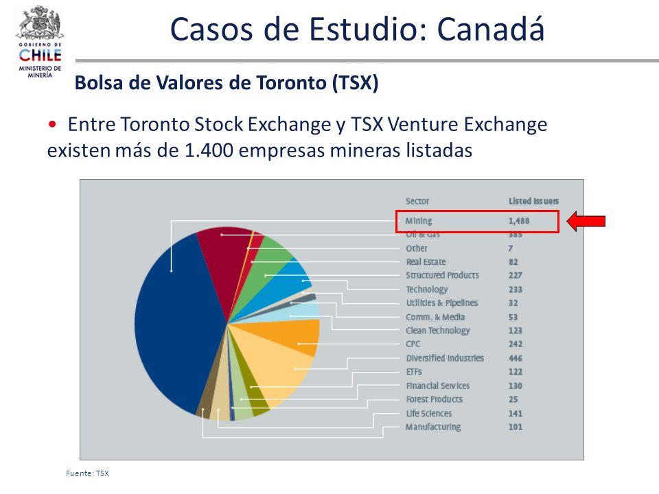 Casos de Estudio: Canadá Entre Toronto Stock Exchange y TSX Venture Exchange existen más de 1.400 empresas mineras listadas Bolsa de Valores de Toront