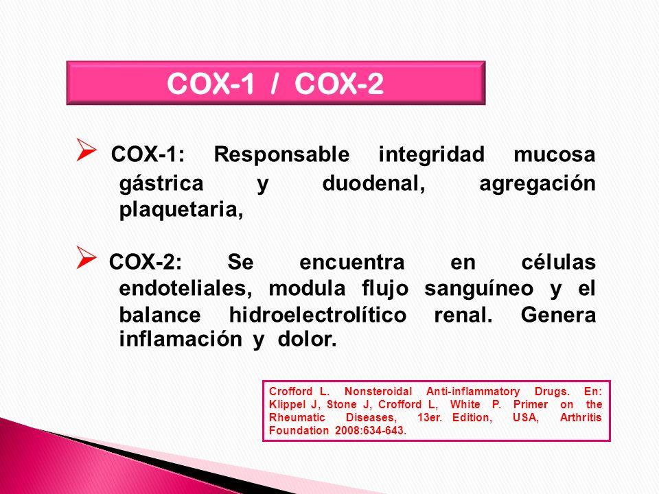 COX-1 / COX-2 COX-1: Responsable integridad mucosa gástrica y duodenal, agregación plaquetaria, COX-2: Se encuentra en células endoteliales, modula fl