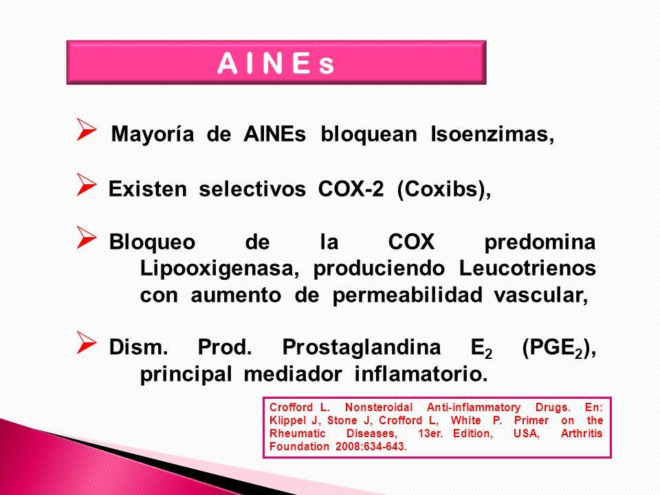 A I N E s Mayoría de AINEs bloquean Isoenzimas, Existen selectivos COX-2 (Coxibs), Bloqueo de la COX predomina Lipooxigenasa, produciendo Leucotrienos