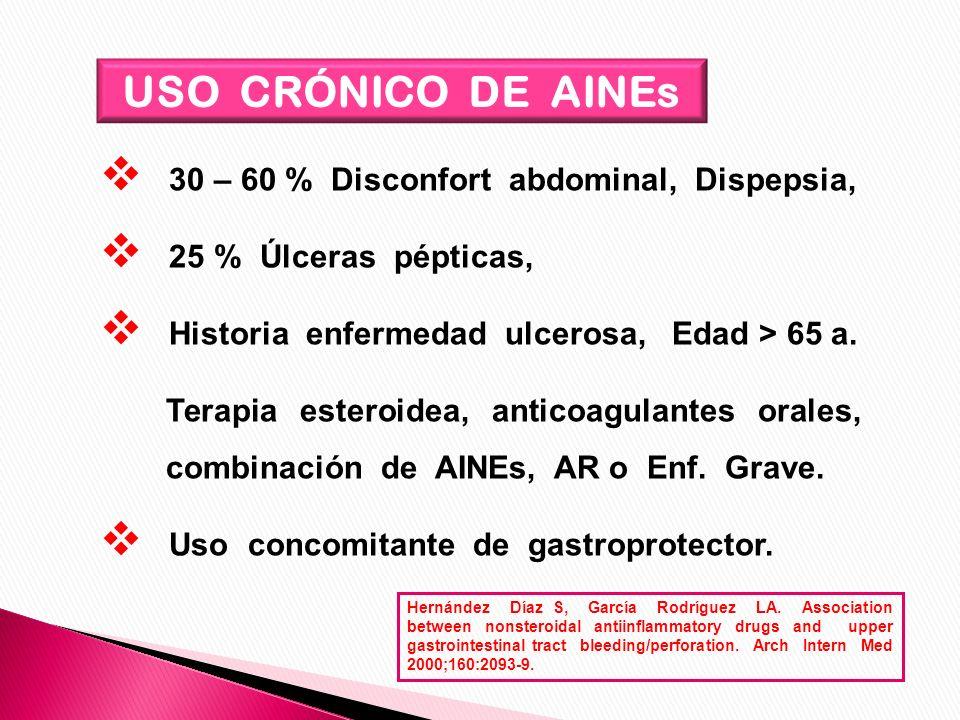 30 – 60 % Disconfort abdominal, Dispepsia, 25 % Úlceras pépticas, Historia enfermedad ulcerosa, Edad > 65 a. Terapia esteroidea, anticoagulantes orale