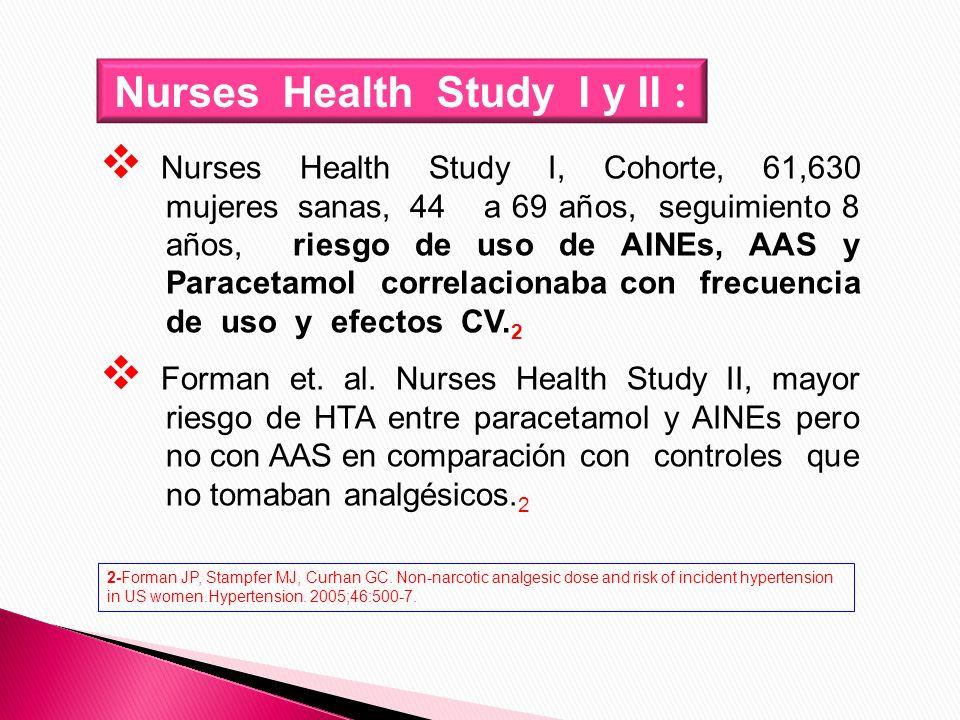 Nurses Health Study I, Cohorte, 61,630 mujeres sanas, 44 a 69 años, seguimiento 8 años, riesgo de uso de AINEs, AAS y Paracetamol correlacionaba con f