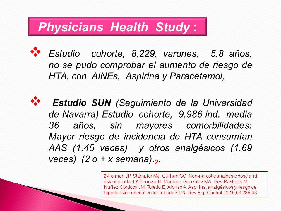 Estudio cohorte, 8,229, varones, 5.8 años, no se pudo comprobar el aumento de riesgo de HTA, con AINEs, Aspirina y Paracetamol, Estudio SUN (Seguimien