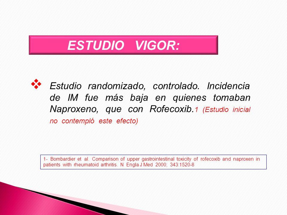 ESTUDIO VIGOR: Estudio randomizado, controlado. Incidencia de IM fue más baja en quienes tomaban Naproxeno, que con Rofecoxib. 1 (Estudio inicial no c