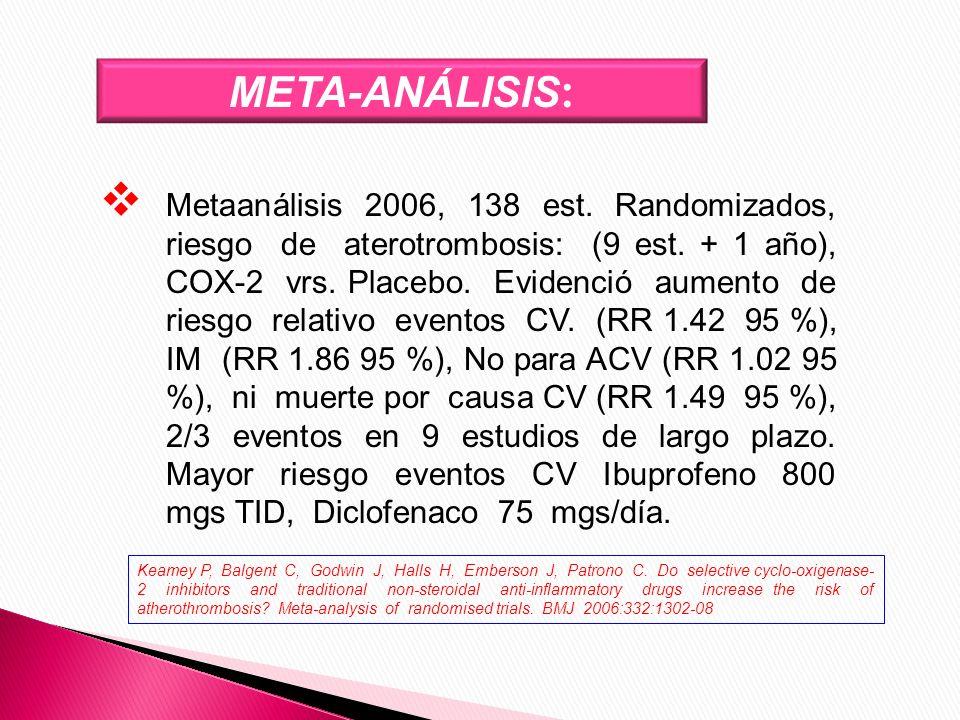 META-ANÁLISIS : Metaanálisis 2006, 138 est. Randomizados, riesgo de aterotrombosis: (9 est. + 1 año), COX-2 vrs. Placebo. Evidenció aumento de riesgo